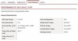 10HP single phase motor data