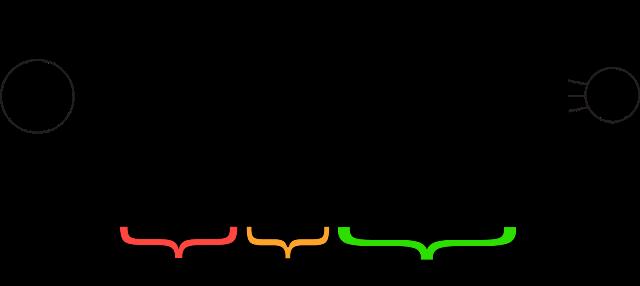 VFD topology