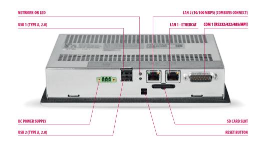 HMI-PLC-connections