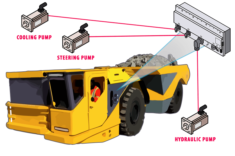 Electric Hydraulic pumps_Steering Pumps_Powered by Auxiliary Inverter