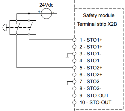 Wiring diagram for direct switching off with emergency stop switch
