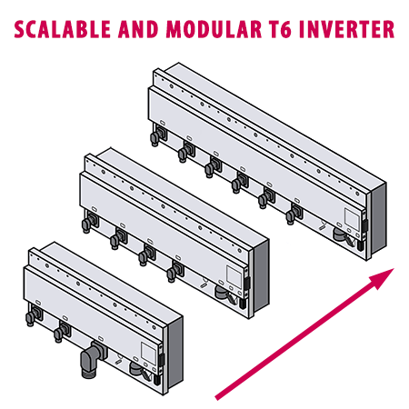 Scalable Inverter_Electric Municipal Vehicles