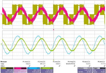 sinewave filter output