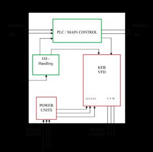 controlCabinet_wiring