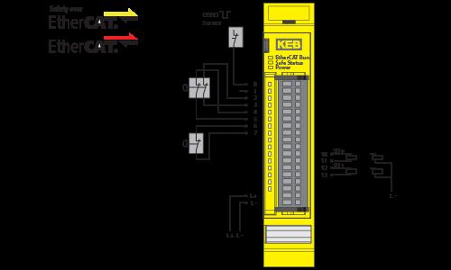 EtherCAT wiring diagram of KEB Safety IO module