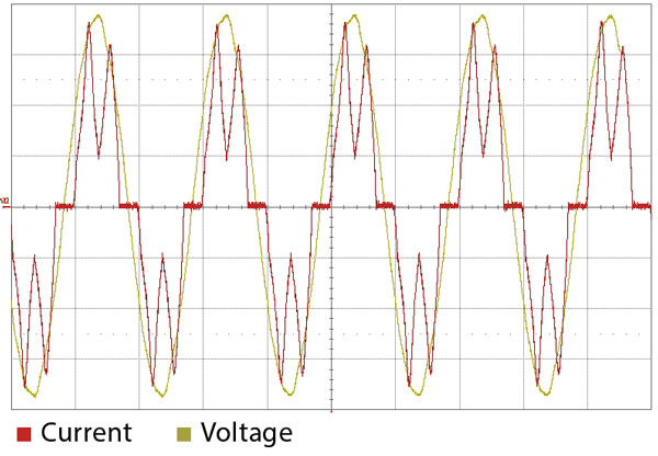 Harmonic filters - impedance