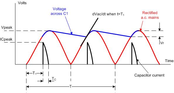 Harmonic filters from KEB - harmonic volts over time
