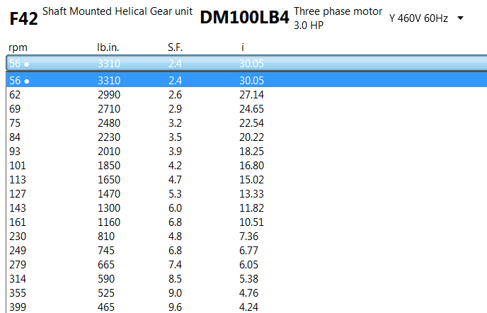 gearmotor torque speed ratios