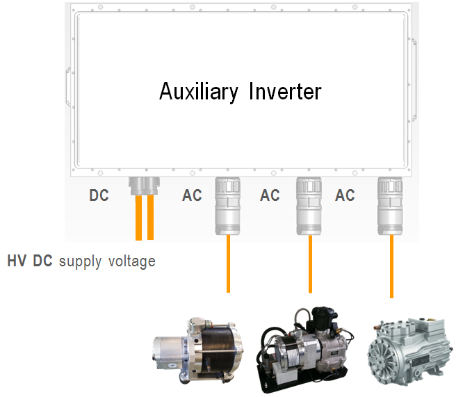 emobility multiaxis inverter
