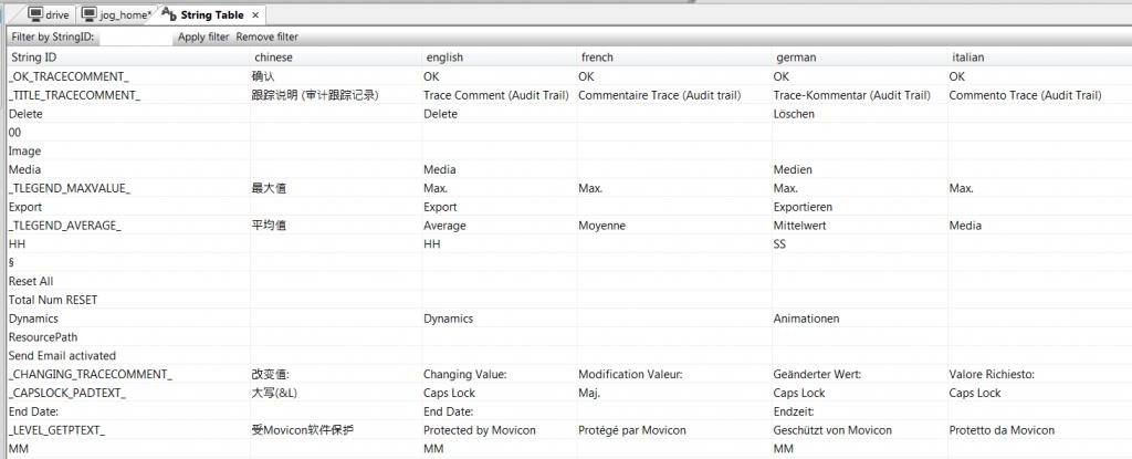 COMBIVIS Studio HMI - string table functions