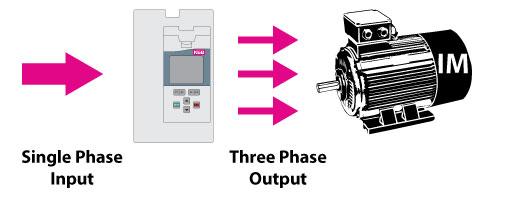 single phase VFD input power